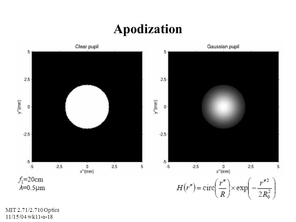 MIT 2.71/2.710 Optics 11/15/04 wk11-a-18 Apodization