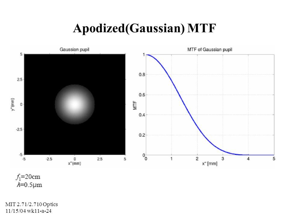 MIT 2.71/2.710 Optics 11/15/04 wk11-a-24 Apodized(Gaussian) MTF