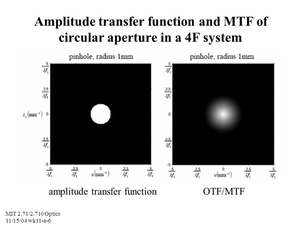 MIT 2.71/2.710 Optics 11/15/04 wk11-a-7 Safe resolution in optical systems