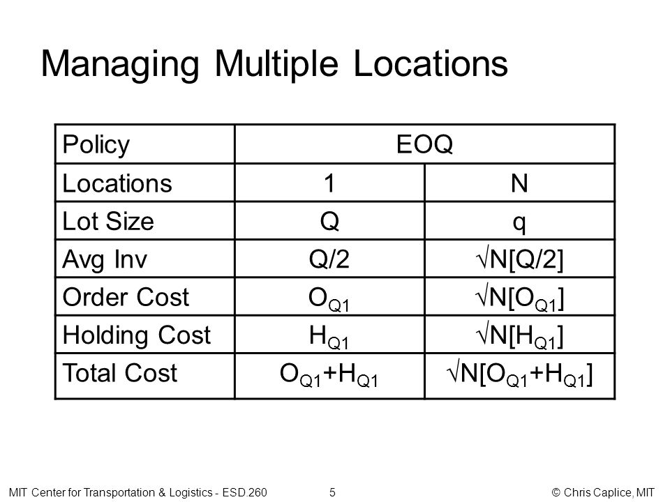 Managing Multiple Locations MIT Center for Transportation & Logistics - ESD.260 5 © Chris Caplice, MIT PolicyEOQ Locations1N Lot SizeQq Avg InvQ/2N[Q/