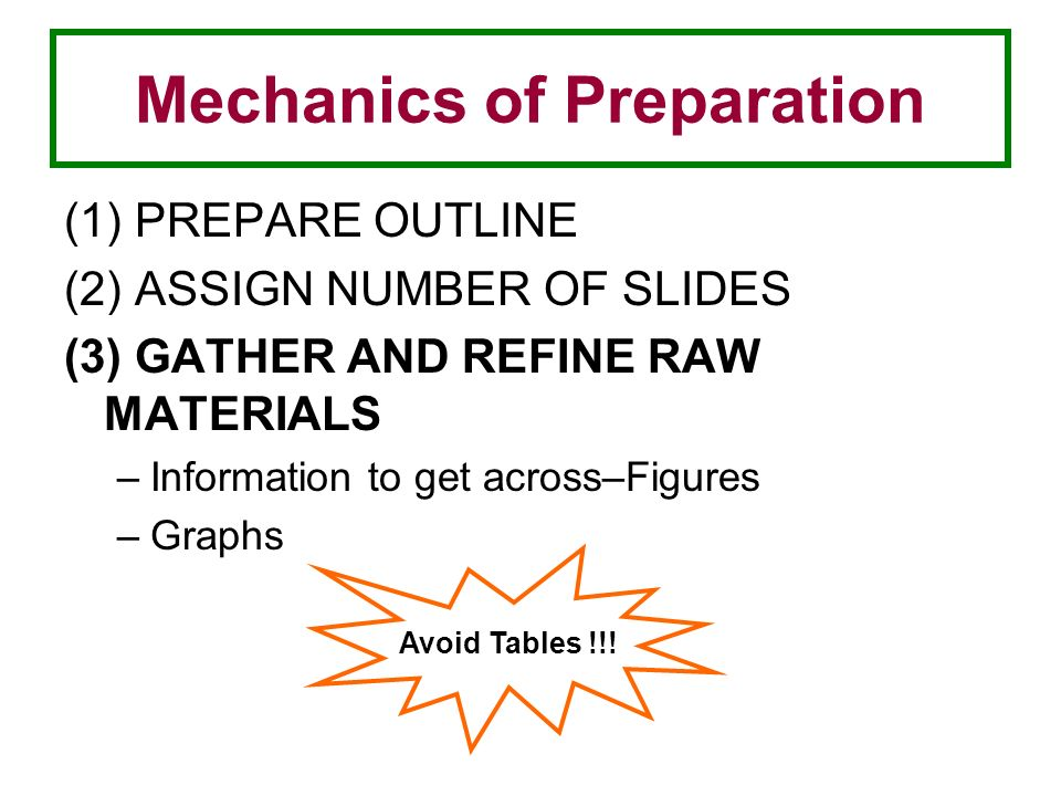 Mechanics of Preparation (1) PREPARE OUTLINE (2) ASSIGN NUMBER OF SLIDES (3) GATHER AND REFINE RAW MATERIALS –Information to get across–Figures –Graphs Avoid Tables !!!