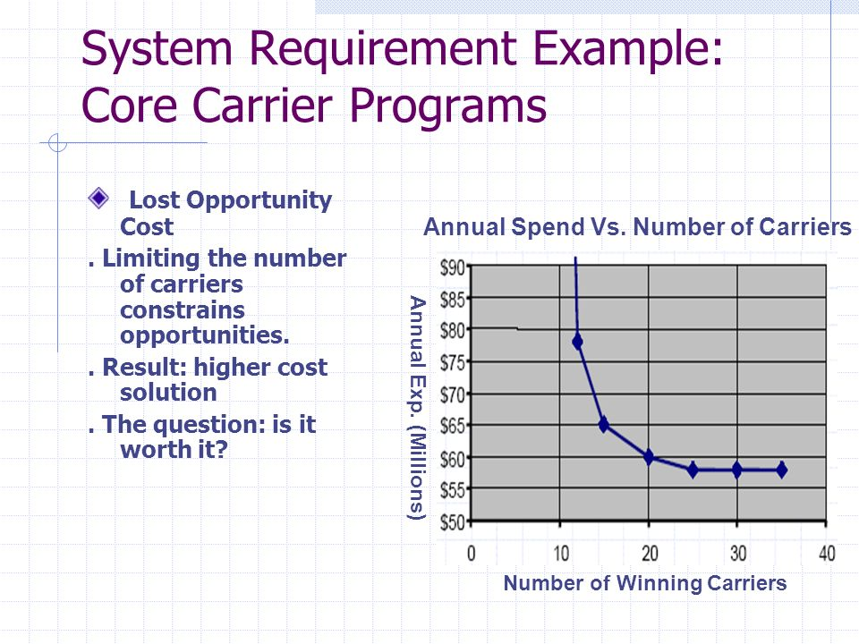 Lost Opportunity Cost. Limiting the number of carriers constrains opportunities..