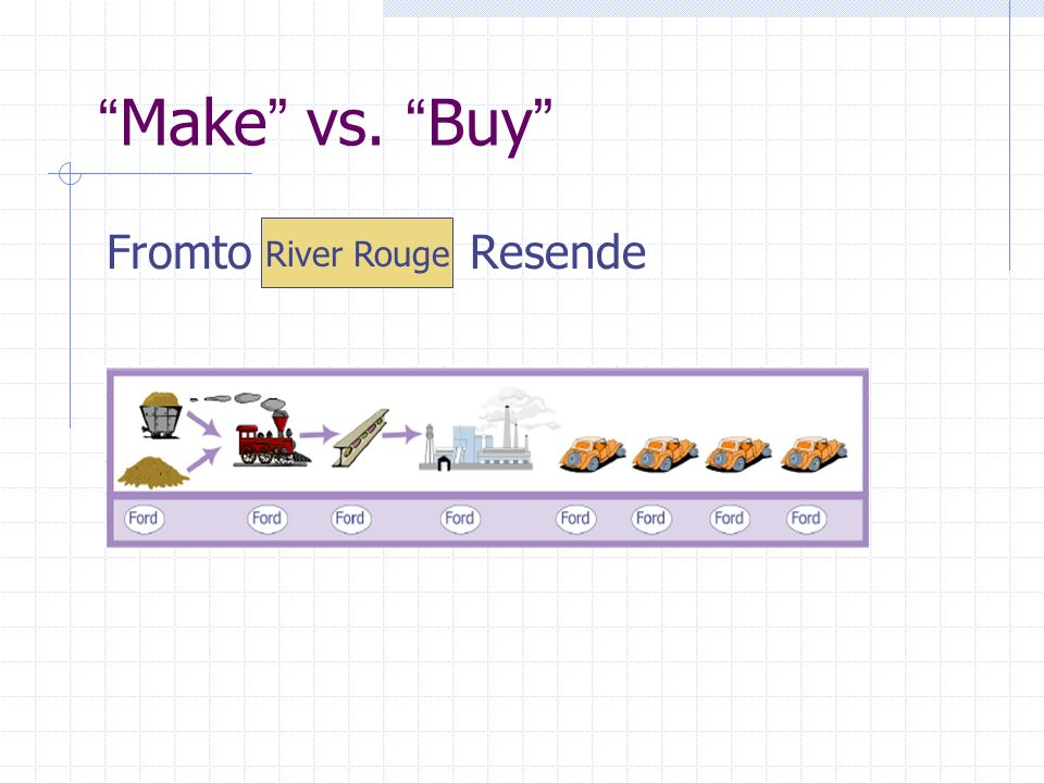 Make vs. Buy Fromto Resende River Rouge