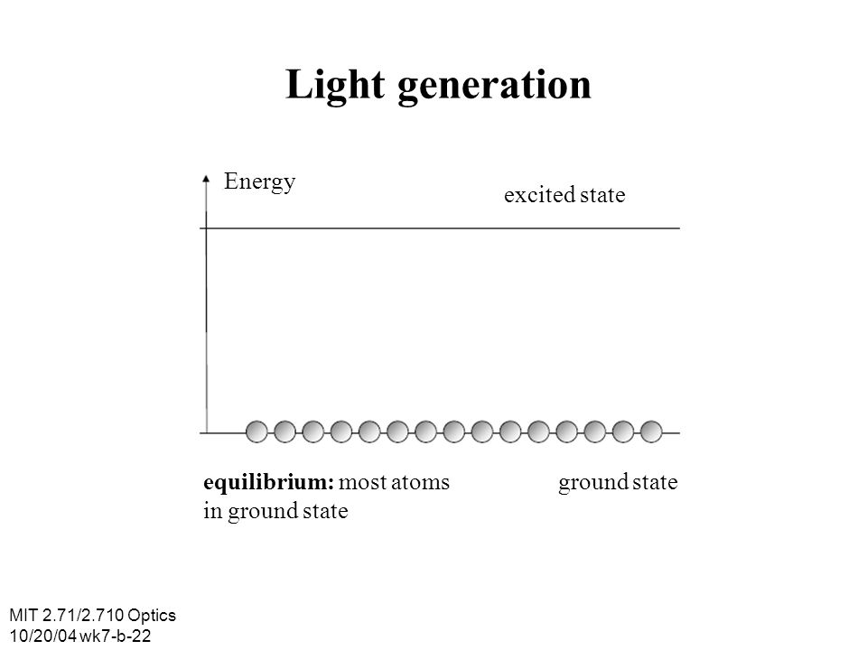MIT 2.71/2.710 Optics 10/20/04 wk7-b-22 Light generation Energy excited state equilibrium: most atoms in ground state ground state