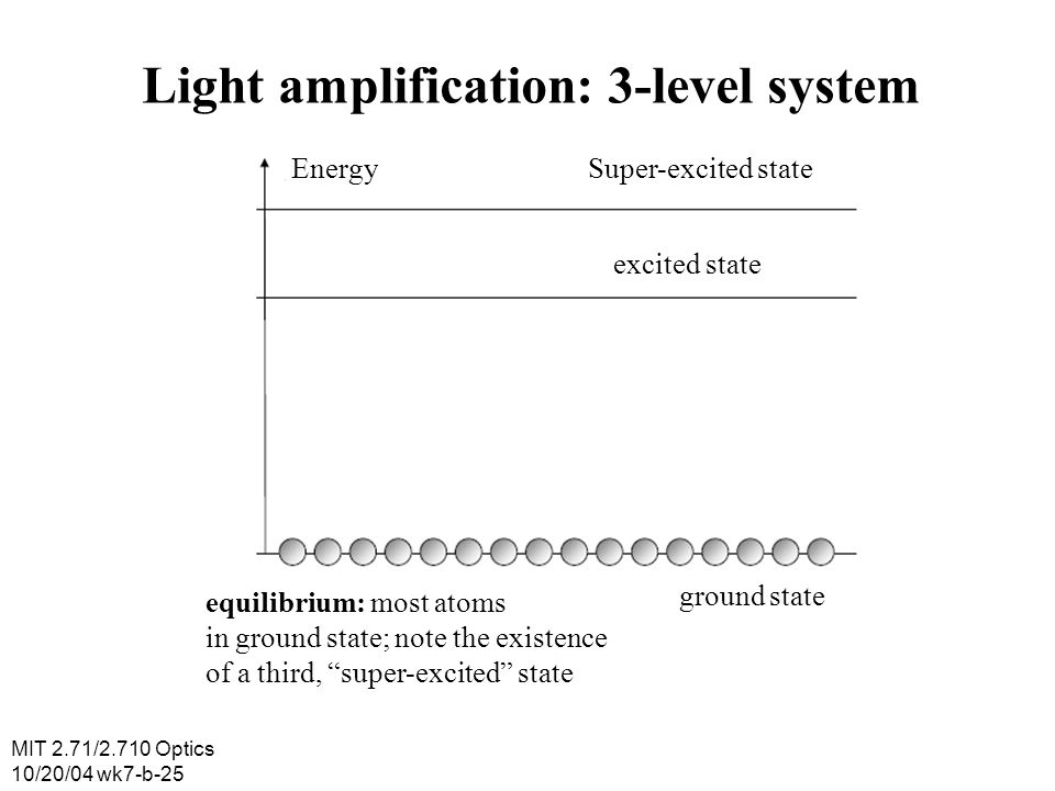 MIT 2.71/2.710 Optics 10/20/04 wk7-b-25 Light amplification: 3-level system Energy excited state Super-excited state ground state equilibrium: most at