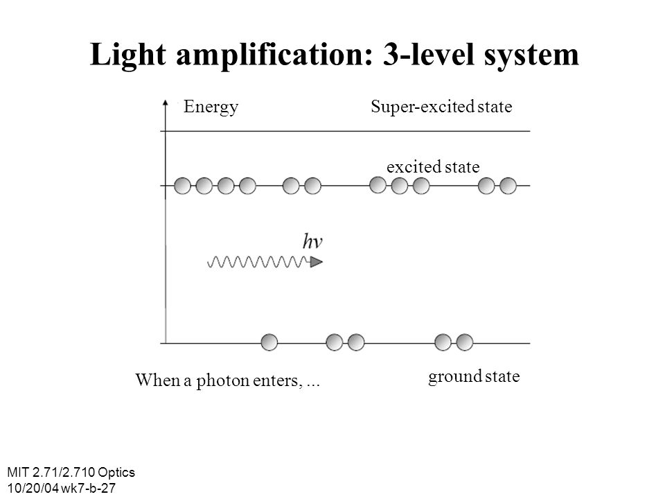 MIT 2.71/2.710 Optics 10/20/04 wk7-b-27 Light amplification: 3-level system Energy excited state Super-excited state ground state When a photon enters