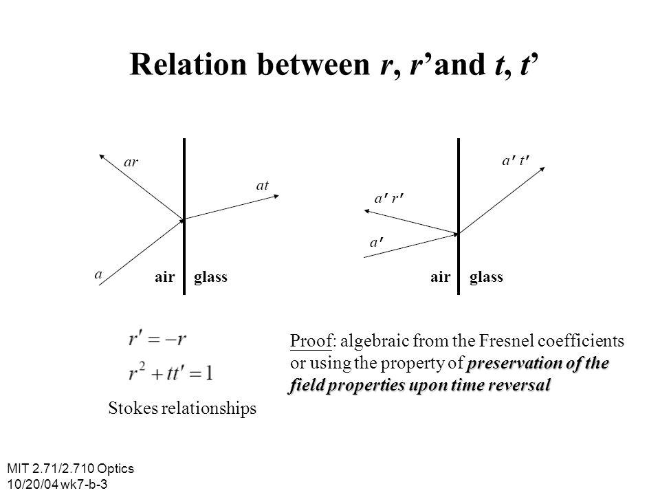 MIT 2.71/2.710 Optics 10/20/04 wk7-b-4 Proof using time reversal airglassairglass