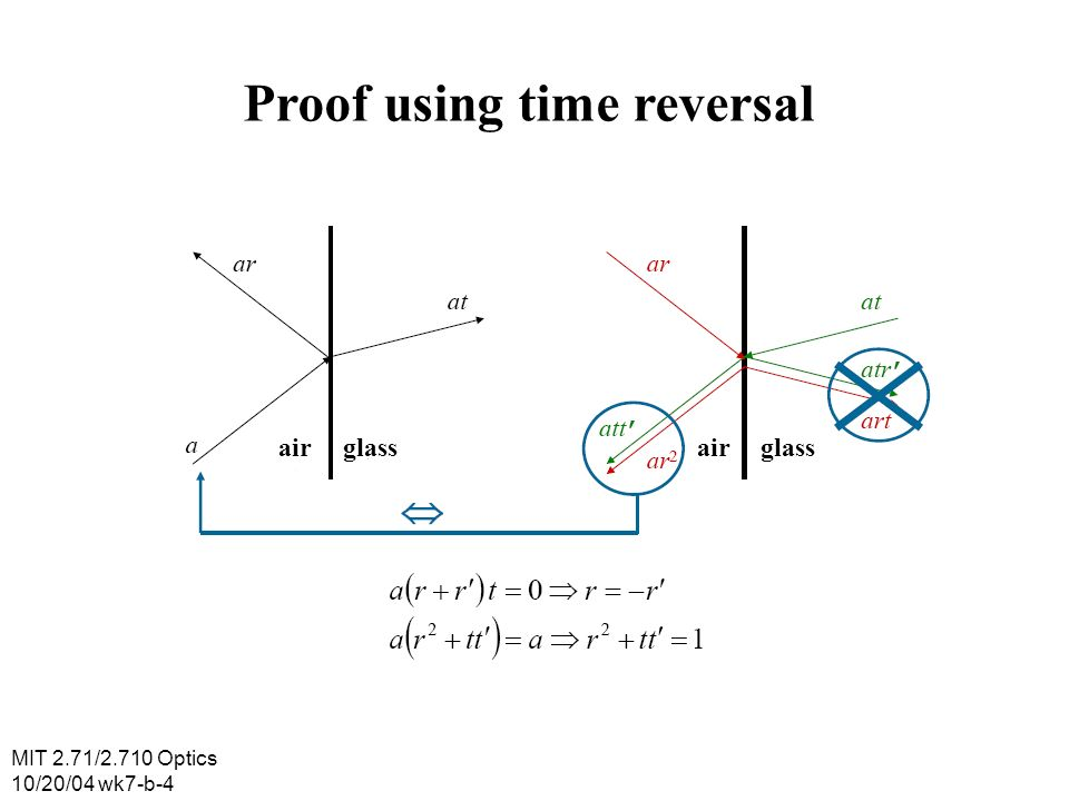 MIT 2.71/2.710 Optics 10/20/04 wk7-b-5 Fabry-Perot interferometers reflected incident transmitted Resonance condition: reflected wave = 0 all reflected waves interfere destructively wavelength in free space refractive index