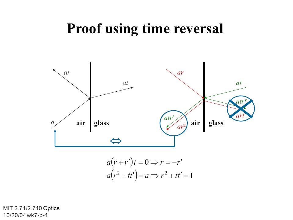 MIT 2.71/2.710 Optics 10/20/04 wk7-b-35 Laser initial photon Gain medium (e.g.
