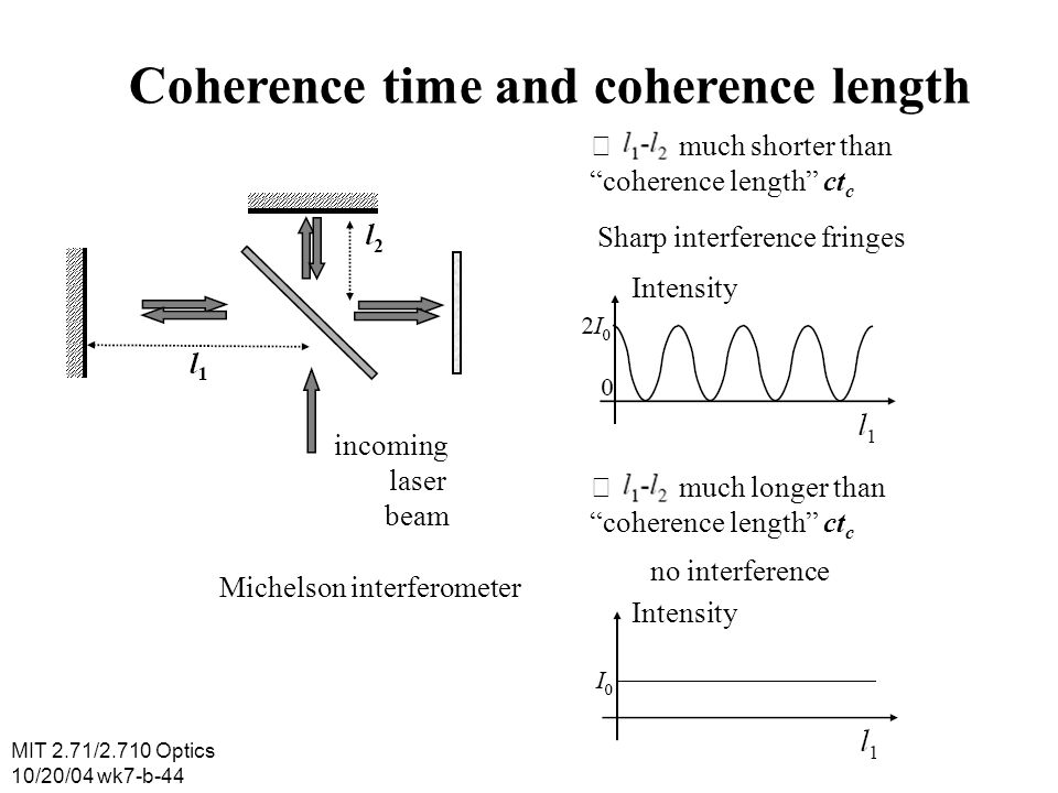 MIT 2.71/2.710 Optics 10/20/04 wk7-b-44 Coherence time and coherence length incoming laser beam Michelson interferometer much shorter than coherence l