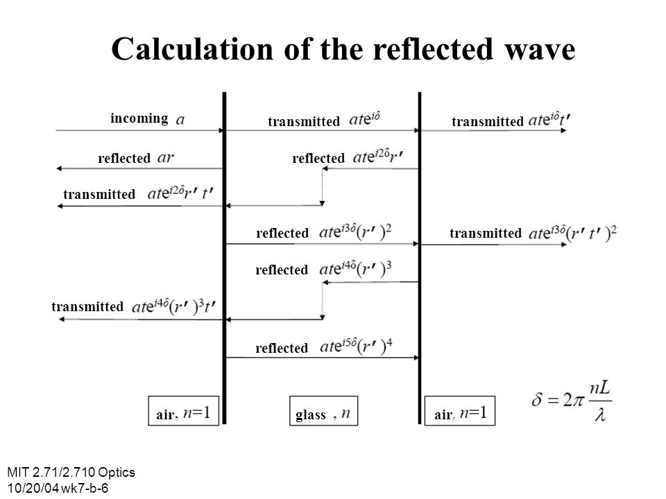 MIT 2.71/2.710 Optics 10/20/04 wk7-b-17 Spectroscopy using Fabry-Perot cavity aaaFabry–Perot transmissivity Unknown spectrum Sample measured: unknown spectrum width should not exceed the FSR