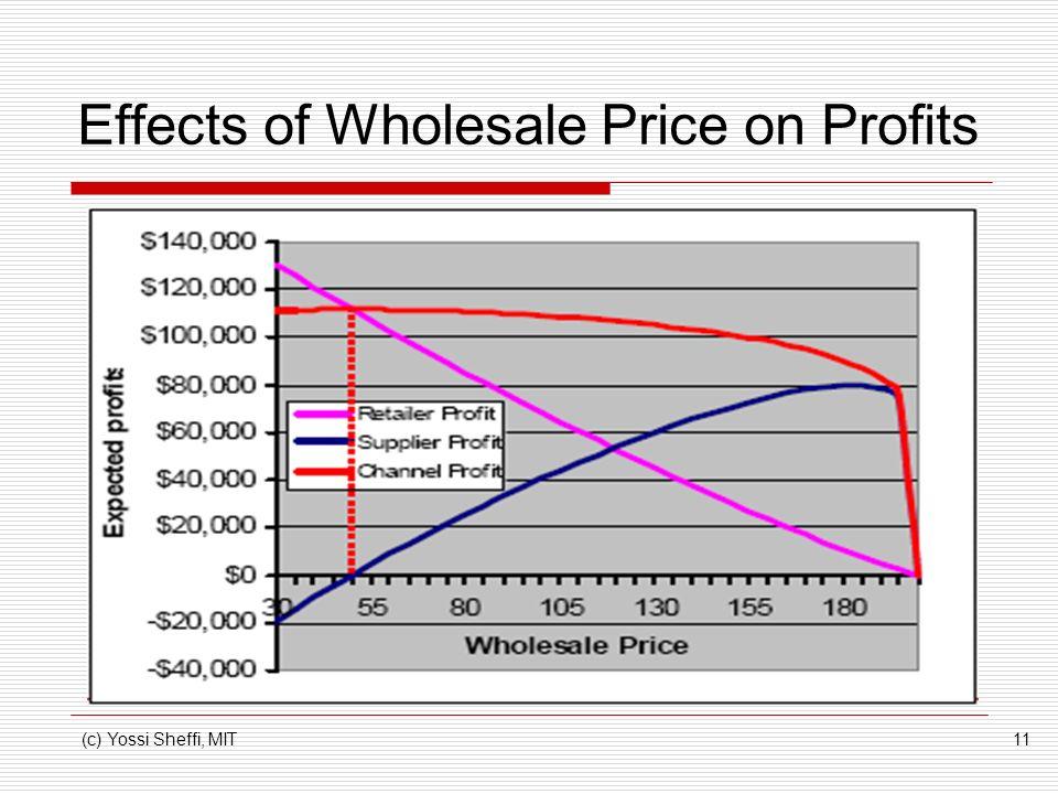 (c) Yossi Sheffi, MIT11 Effects of Wholesale Price on Profits