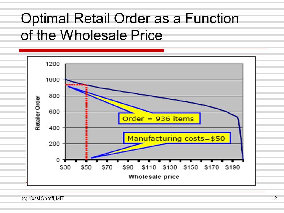 (c) Yossi Sheffi, MIT12 Optimal Retail Order as a Function of the Wholesale Price