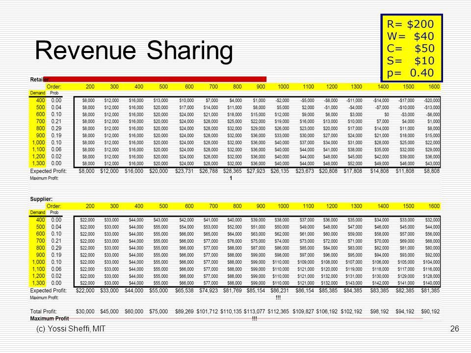 (c) Yossi Sheffi, MIT26 Revenue Sharing