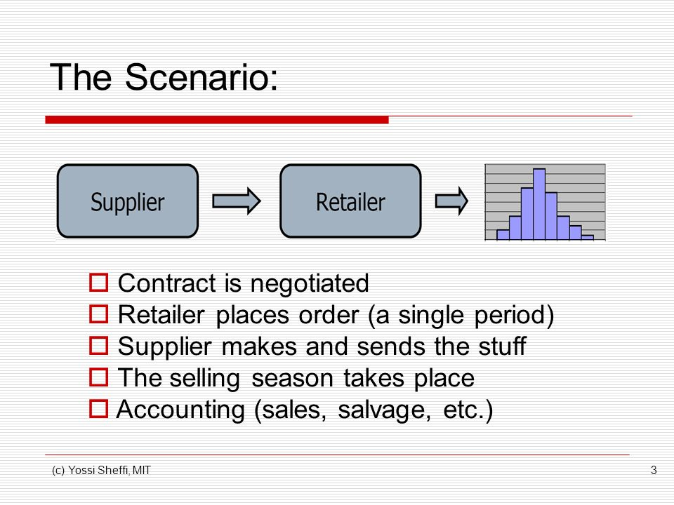 (c) Yossi Sheffi, MIT3 The Scenario: Contract is negotiated Retailer places order (a single period) Supplier makes and sends the stuff The selling season takes place Accounting (sales, salvage, etc.)
