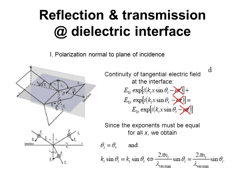 Reflection & transmission @ dielectric interface I. Polarization normal to plane of incidence Continuity of tangential electric field at the interface