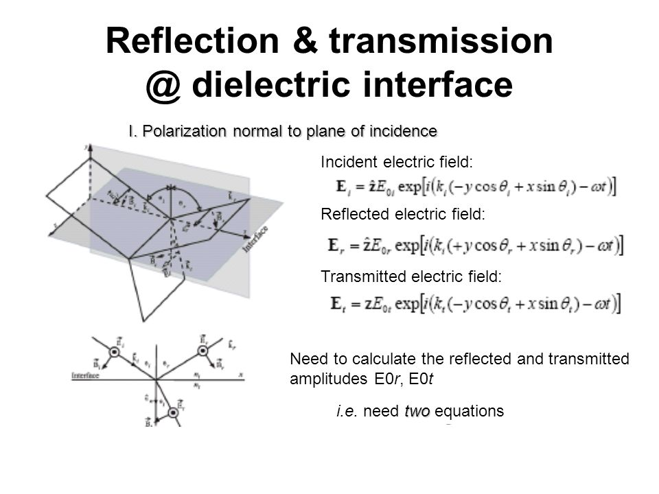 Reflection & transmission @ dielectric interface I. Polarization normal to plane of incidence Incident electric field: Reflected electric field: Trans