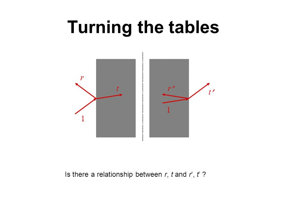 Turning the tables Is there a relationship between r, t and r, t ?