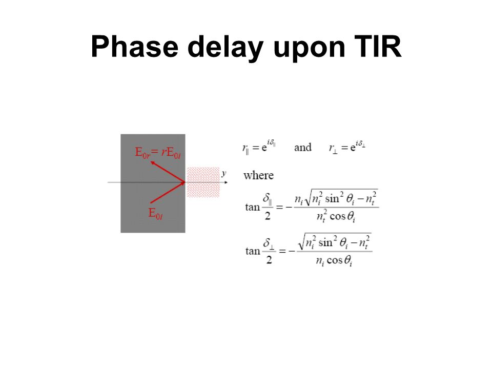 Phase delay upon TIR