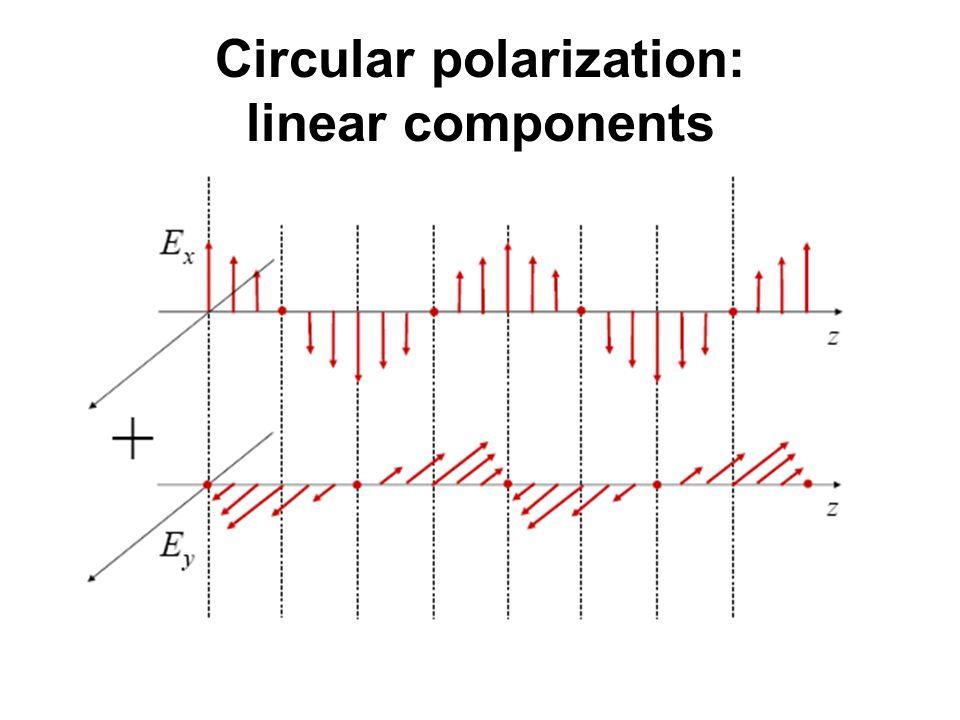 Circular polarization: linear components