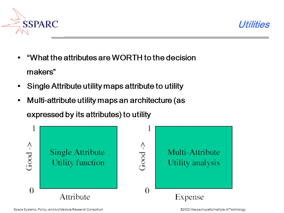 Space Systems, Policy, and Architecture Research Consortium ©2002 Massachusetts Institute of Technology Utilities What the attributes are WORTH to the decision makers Single Attribute utility maps attribute to utility Multi-attribute utility maps an architecture (as expressed by its attributes) to utility