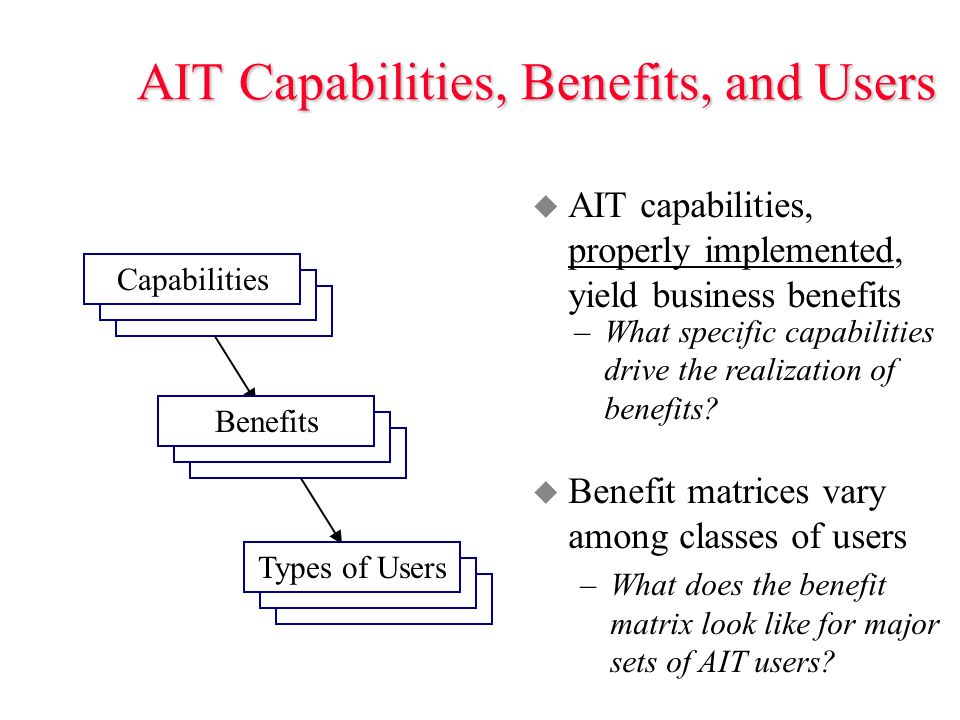 AIT Capabilities, Benefits, and Users u AIT capabilities, properly implemented, yield business benefits u Benefit matrices vary among classes of users –What does the benefit matrix look like for major sets of AIT users.
