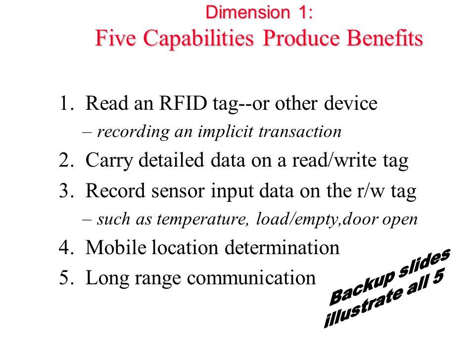 Dimension 1: Five Capabilities Produce Benefits 1.