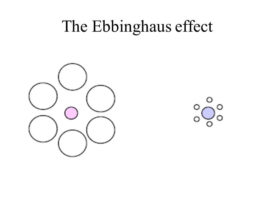 The Ebbinghaus effect