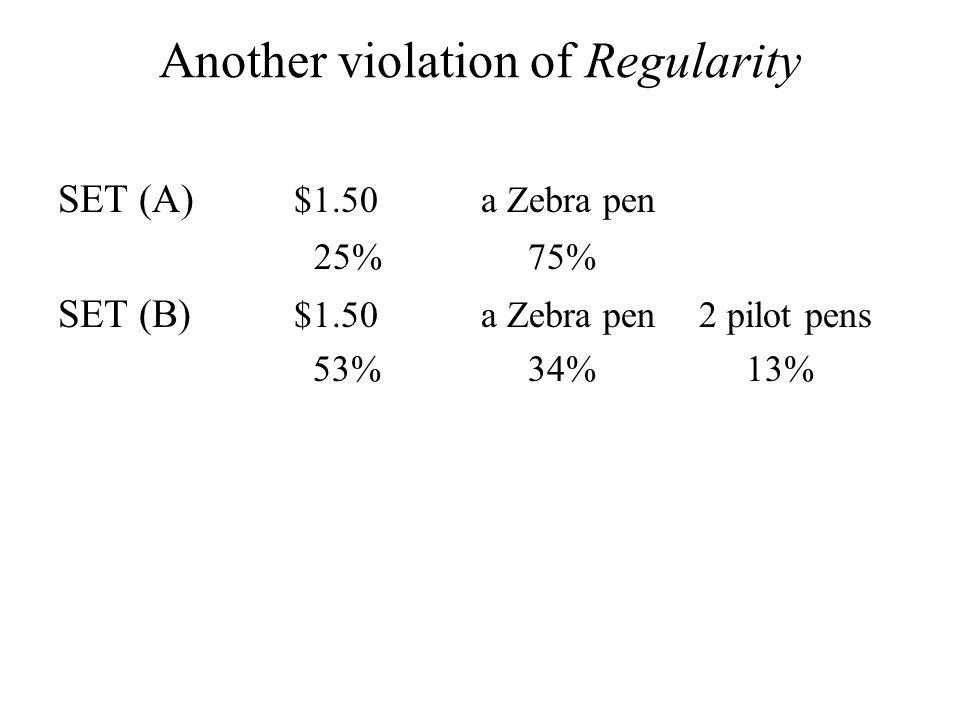 Another violation of Regularity SET (A) $1.50 a Zebra pen 25% 75% SET (B) $1.50 a Zebra pen 2 pilot pens 53% 34% 13%