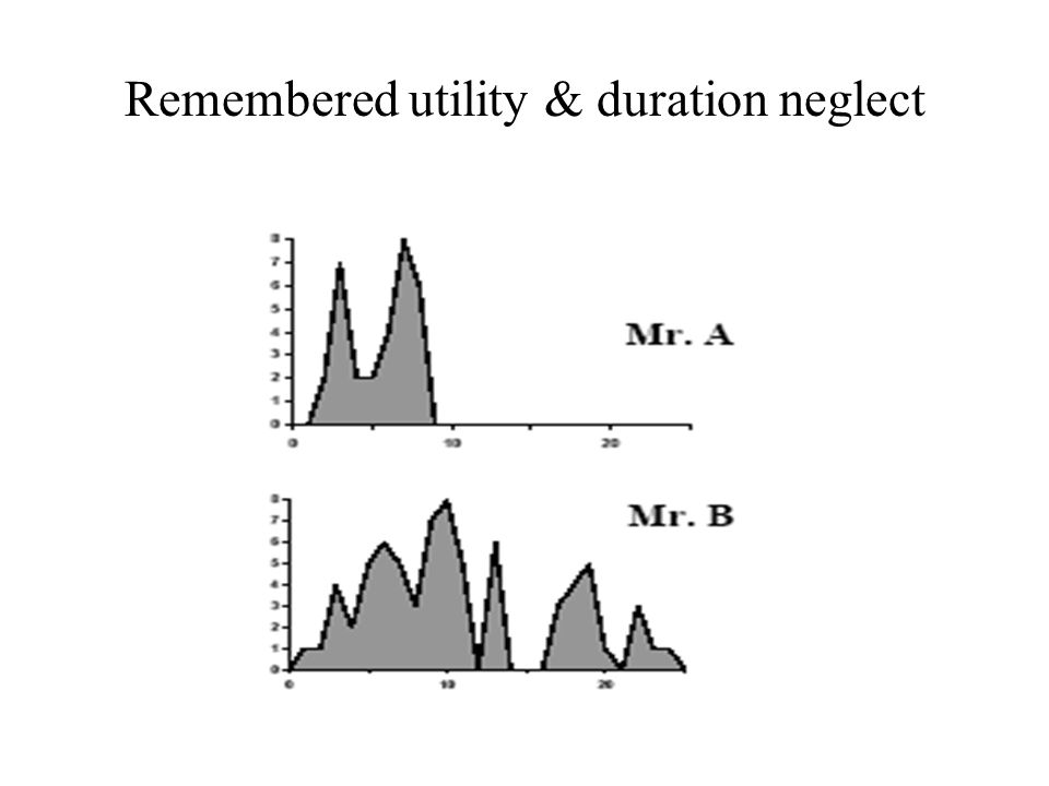 Remembered utility & duration neglect