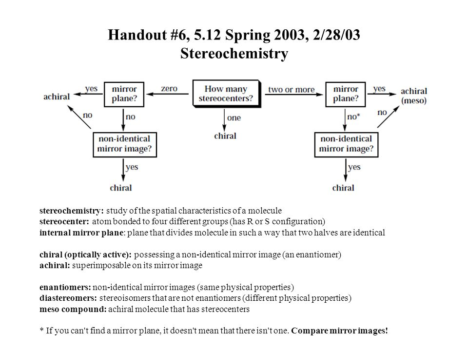 Handout #6, 5.12 Spring 2003, 2/28/03 Stereochemistry stereochemistry: study of the spatial characteristics of a molecule stereocenter: atom bonded to four different groups (has R or S configuration) internal mirror plane: plane that divides molecule in such a way that two halves are identical chiral (optically active): possessing a non-identical mirror image (an enantiomer) achiral: superimposable on its mirror image enantiomers: non-identical mirror images (same physical properties) diastereomers: stereoisomers that are not enantiomers (different physical properties) meso compound: achiral molecule that has stereocenters * If you can t find a mirror plane, it doesn t mean that there isn t one.