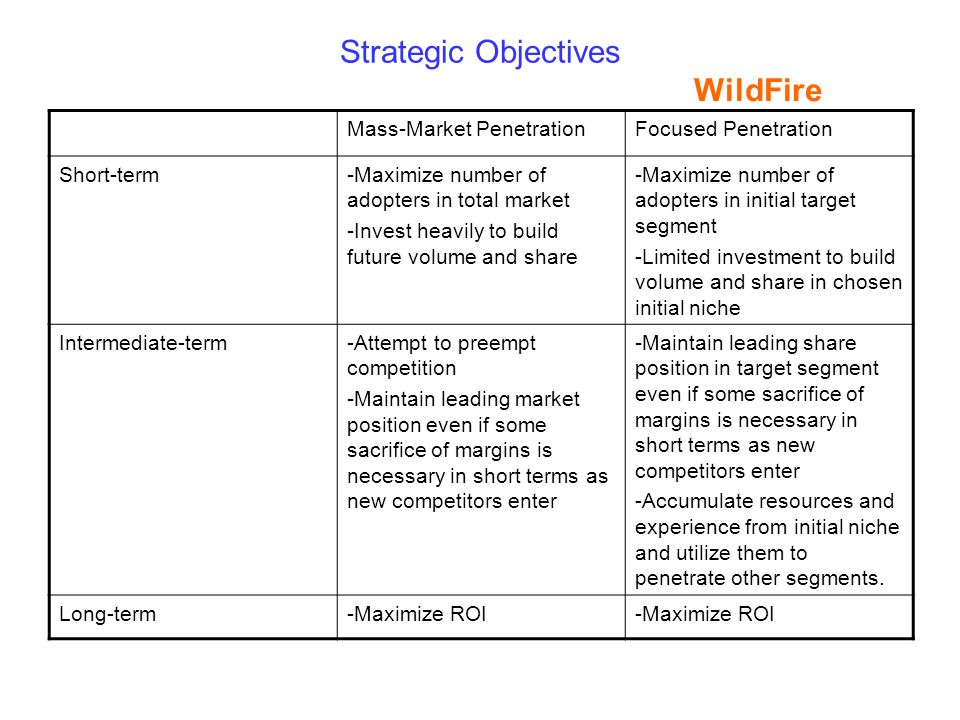 Strategic Objectives Mass-Market PenetrationFocused Penetration Short-term-Maximize number of adopters in total market -Invest heavily to build future volume and share -Maximize number of adopters in initial target segment -Limited investment to build volume and share in chosen initial niche Intermediate-term-Attempt to preempt competition -Maintain leading market position even if some sacrifice of margins is necessary in short terms as new competitors enter -Maintain leading share position in target segment even if some sacrifice of margins is necessary in short terms as new competitors enter -Accumulate resources and experience from initial niche and utilize them to penetrate other segments.