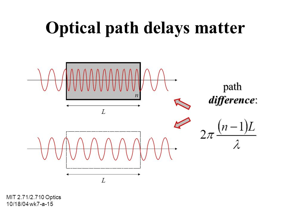 MIT 2.71/2.710 Optics 10/18/04 wk7-a-15 Optical path delays matter path difference: