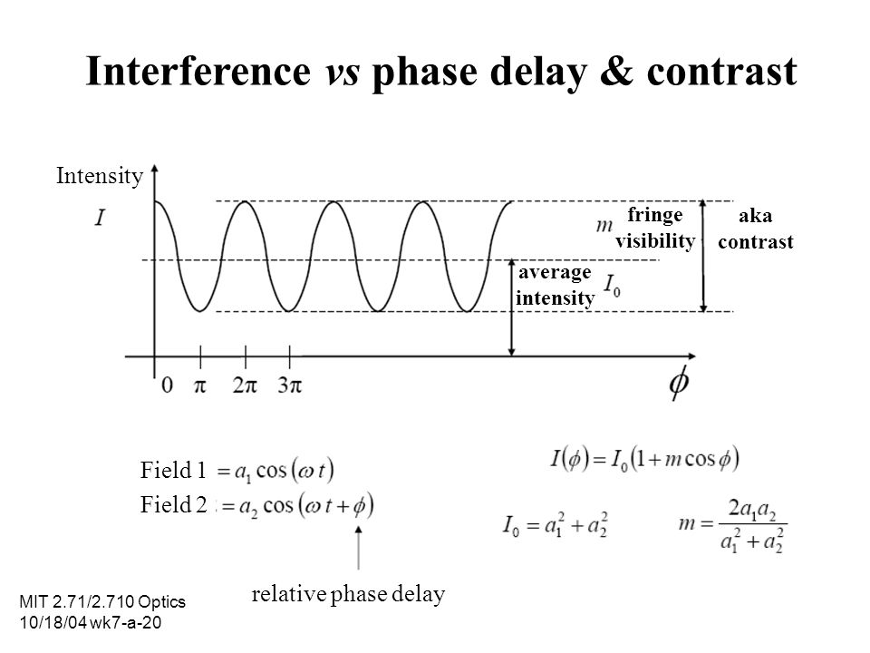 MIT 2.71/2.710 Optics 10/18/04 wk7-a-20 Interference vs phase delay & contrast Intensity average intensity fringe visibility aka contrast Field 1 Fiel