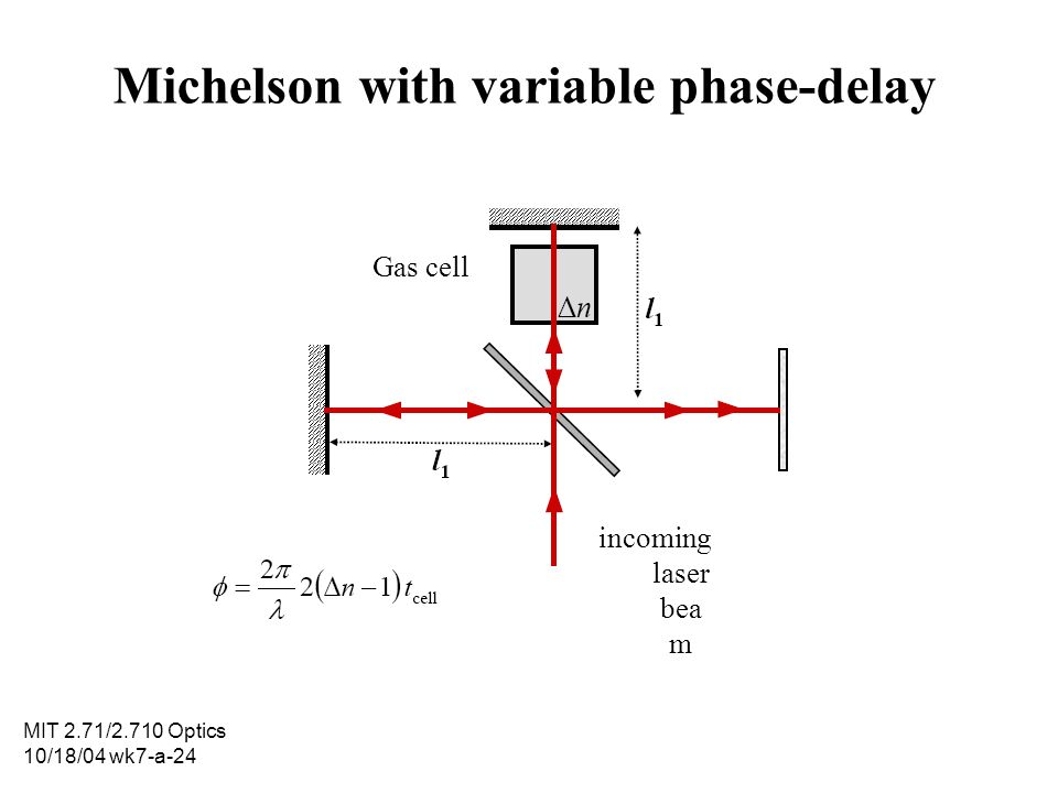 MIT 2.71/2.710 Optics 10/18/04 wk7-a-24 Michelson with variable phase-delay incoming laser bea m Gas cell