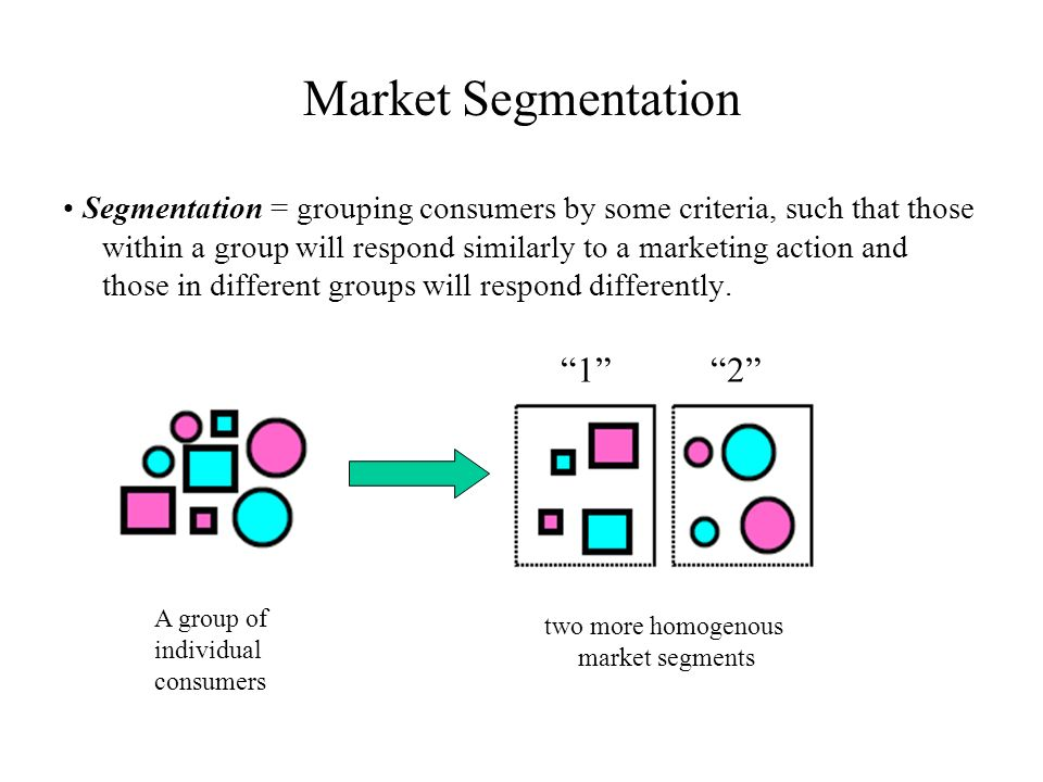 Market Segmentation Segmentation = grouping consumers by some criteria, such that those within a group will respond similarly to a marketing action an