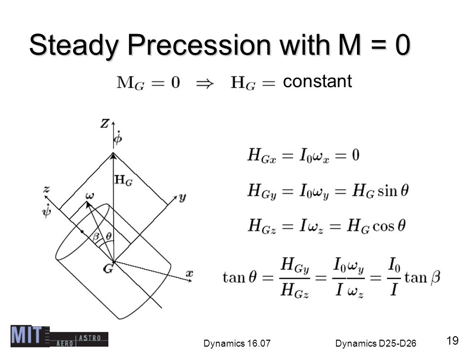 Dynamics 16.07Dynamics D25-D26 Steady Precession with M = 0 19 constant