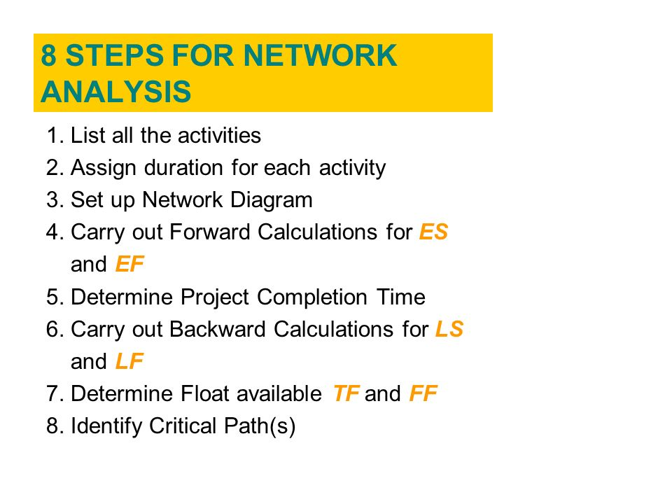 8 STEPS FOR NETWORK ANALYSIS 1. List all the activities 2. Assign duration for each activity 3. Set up Network Diagram 4. Carry out Forward Calculatio