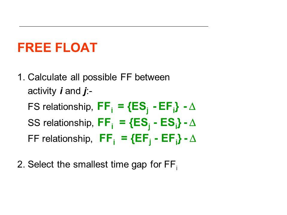 FREE FLOAT 1. Calculate all possible FF between activity i and j:- FS relationship, FF i = {ES j - EF i } - SS relationship, FF i = {ES j - ES i } - F