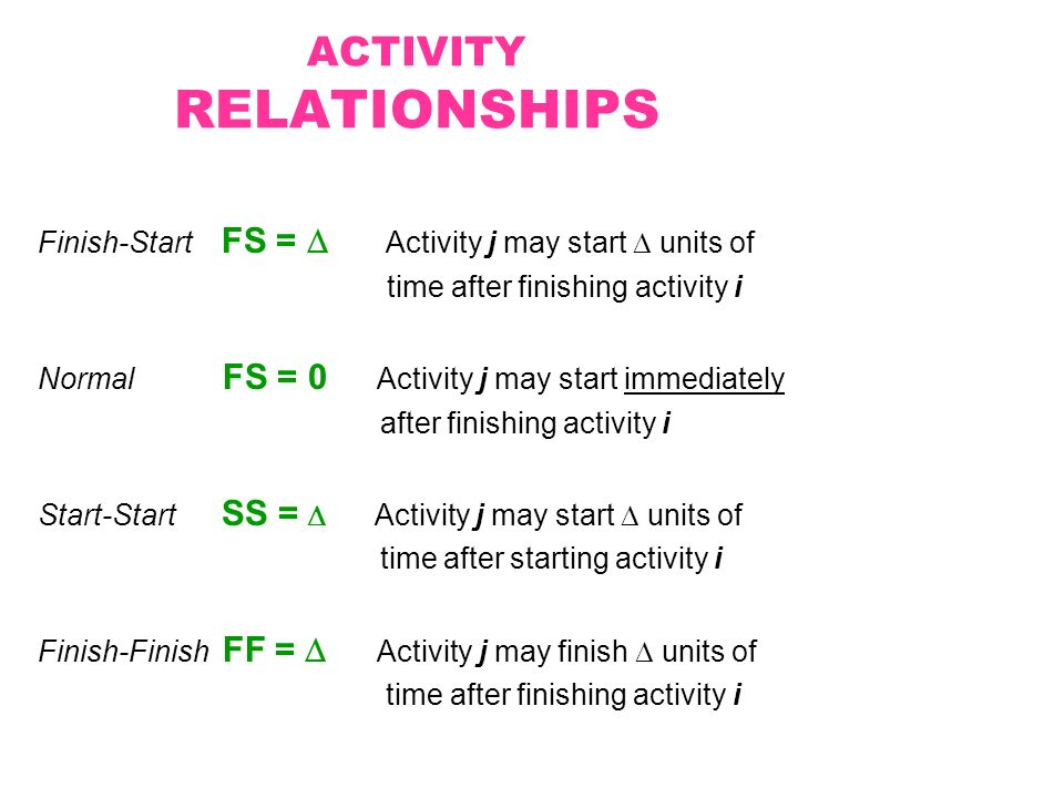 ACTIVITY RELATIONSHIPS Finish-Start FS = Activity j may start units of time after finishing activity i Normal FS = 0 Activity j may start immediately after finishing activity i Start-Start SS = Activity j may start units of time after starting activity i Finish-Finish FF = Activity j may finish units of time after finishing activity i