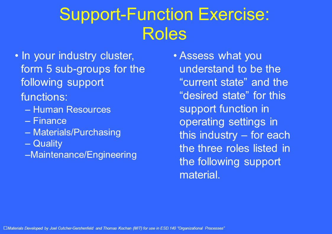 Support-Function Exercise: Roles Materials Developed by Joel Cutcher-Gershenfeld and Thomas Kochan (MIT) for use in ESD.140 Organizational Processes In your industry cluster, form 5 sub-groups for the following support functions: – Human Resources – Finance – Materials/Purchasing – Quality –Maintenance/Engineering Assess what you understand to be the current state and the desired state for this support function in operating settings in this industry – for each the three roles listed in the following support material.