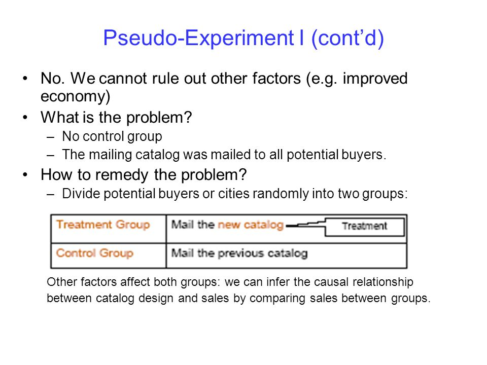 Pseudo-Experiment I (contd) No. We cannot rule out other factors (e.g. improved economy) What is the problem? –No control group –The mailing catalog w