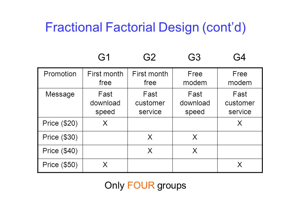 Fractional Factorial Design (contd) G1 G2 G3 G4 Only FOUR groups PromotionFirst month free Free modem MessageFast download speed Fast customer service