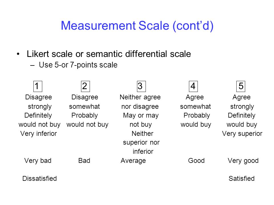 Measurement Scale (contd) Likert scale or semantic differential scale –Use 5-or 7-points scale 1 2 3 4 5 Disagree Disagree Neither agree Agree Agree s