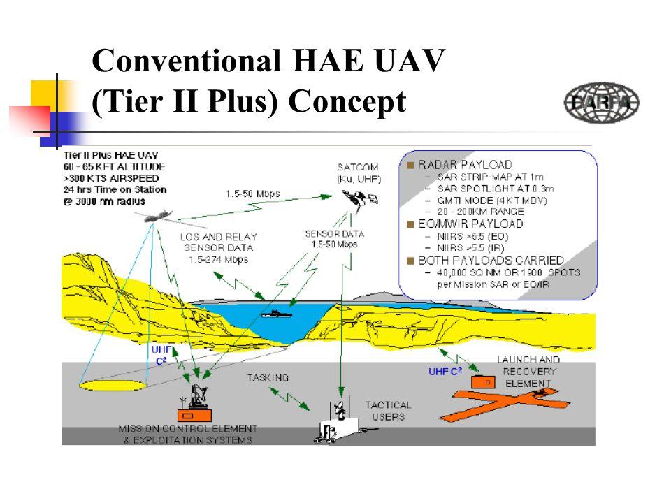 Conventional HAE UAV (Tier II Plus) Concept