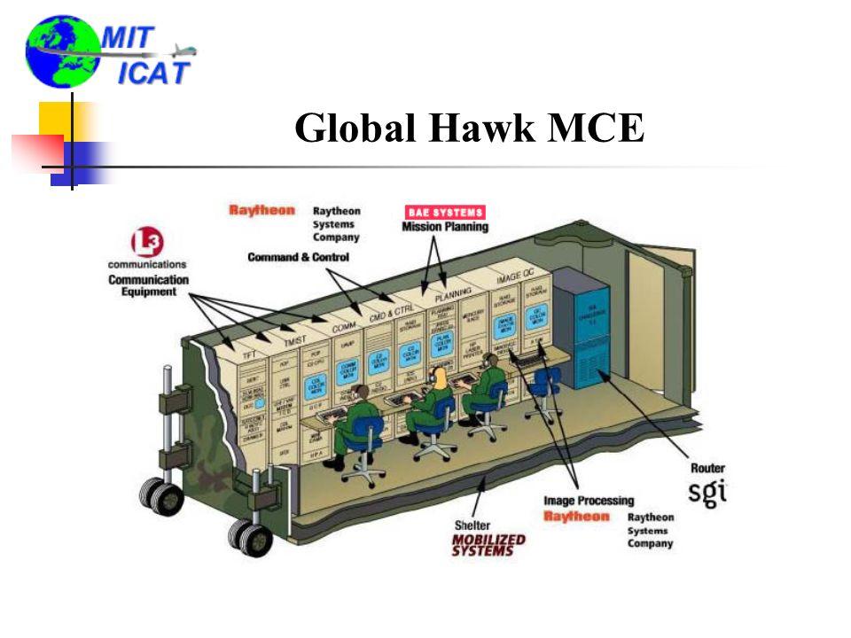 Global Hawk MCE