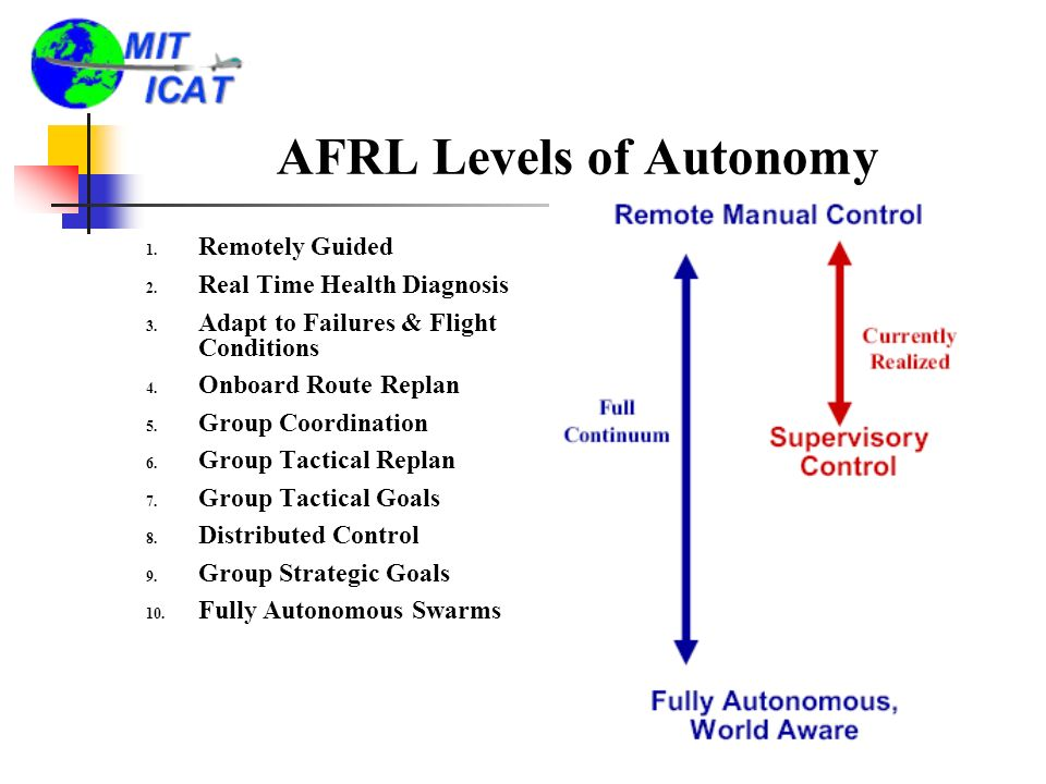 AFRL Levels of Autonomy 1. Remotely Guided 2. Real Time Health Diagnosis 3.