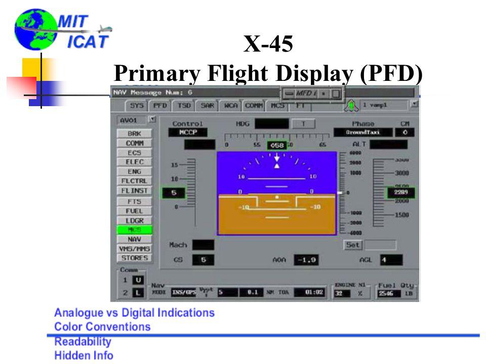 X-45 Primary Flight Display (PFD)
