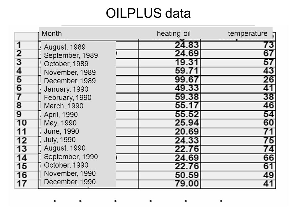 OILPLUS data August, 1989 September, 1989 October, 1989 November, 1989 December, 1989 January, 1990 February, 1990 March, 1990 April, 1990 May, 1990 J