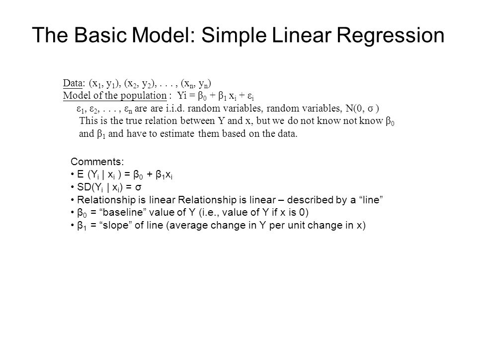 The Basic Model: Simple Linear Regression Data: (x 1, y 1 ), (x 2, y 2 ),..., (x n, y n ) Model of the population : Yi = β 0 + β 1 x i + ε i ε 1, ε 2,